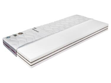 Lineanatura Fitness matrac belső felépítés