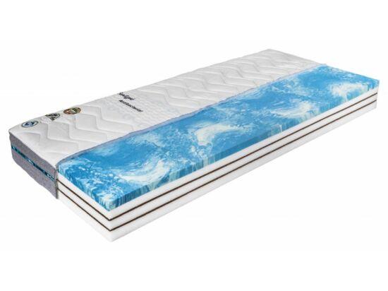 Lineanatura Fitness 4M Cool matrac belső felépítés