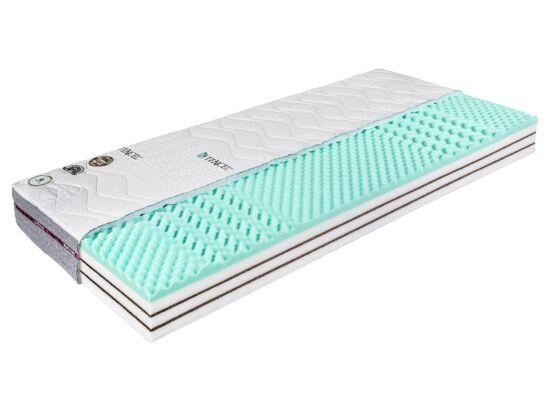 Lineanatura Fitness Plus matrac belső felépítés