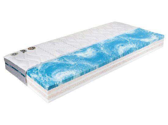 Lineanatura Memory Bianco matrac belső felépítés